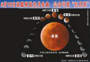 牡丹江至中国大部明晨将现红色月全食 西部观测条件更好